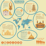 Religion infographics Royalty Free Stock Image