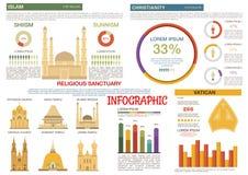 Religiones del Islam y del cristianismo completamente infographic Foto de archivo libre de regalías