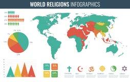 Religiones del mundo infographic con el mapa del mundo, las cartas y otros elementos Vector ilustración del vector