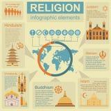 Religioninfographics Royaltyfria Foton