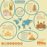 Religioninfographics vektor illustrationer