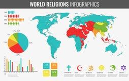 Religions du monde infographic avec la carte du monde, les diagrammes et d'autres éléments Vecteur illustration de vecteur