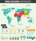 Religions du monde infographic avec la carte du monde, les diagrammes et d'autres éléments Vecteur Photo stock