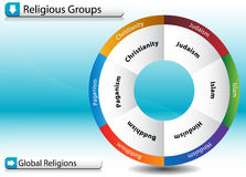 Religious Groups. An image of a Religious Groups Chart stock illustration