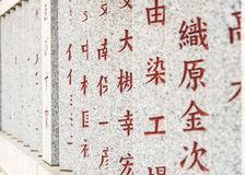 Religious Walls in Shibamata. Modern walls of Taishakuten shrine in Shibamata Tokyo Japan Royalty Free Stock Photography