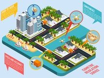 Relocation Service Isometric Composition. With company workers, drones and trucks in city on blue background vector illustration Stock Photography