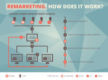 Remarketing infographic Imagens de Stock Royalty Free