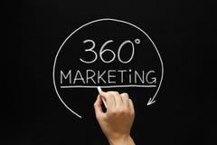 360 degrés lançant le concept sur le marché Photos libres de droits