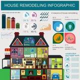 Remodelado de la casa infographic Elementos interiores determinados para crear Imagen de archivo