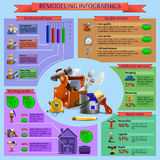 Remodeling and renovation works infographics Stock Photo