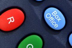 Remote Stock Image