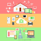 Remote Wireless Control of Home Appliances Royalty Free Stock Photos