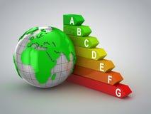 Rendement énergétique Image libre de droits