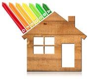 Rendement énergétique - Chambre en bois Photo stock