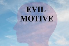 EVIL MOTIVE concept. Render illustration of EVIL MOTIVE title on head silhouette, with cloudy sky as a background Stock Photography