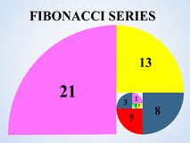 FIBONACCI SERIES concept. Render illustration of FIBONACCI SERIES script with the first eight elements of fibonacci ratio spiral , isolated on pale blue gradient Stock Photography