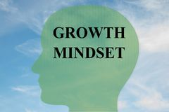 Growth Mindset concept. Render illustration of GROWTH MINDSET title on head silhouette, with cloudy sky as a background Stock Photography