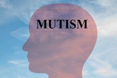 MUTISM - mental concept Royalty Free Stock Image