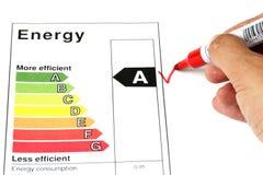 Rendimento energetico Immagini Stock Libere da Diritti