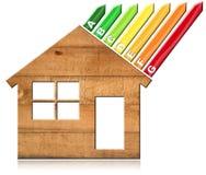 Rendimento energetico - Camera di legno Immagini Stock