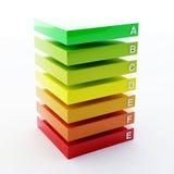 Valutazione di rendimento energetico Fotografia Stock