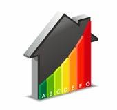 Rendimento energetico nella casa Fotografie Stock Libere da Diritti