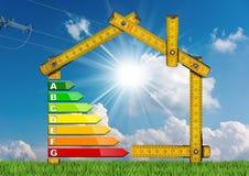 Rendimento energetico - progetto della Camera ecologica Immagine Stock Libera da Diritti