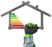 Rendimento energetico - righello sotto forma della Camera Fotografia Stock Libera da Diritti
