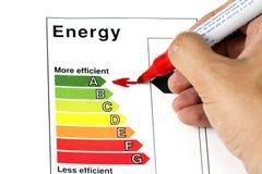 Rendimiento energético fotografía de archivo libre de regalías