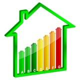 Rendimiento energético Foto de archivo libre de regalías