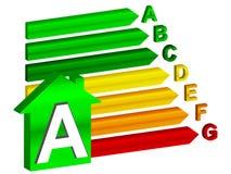 Rendimiento energético A libre illustration