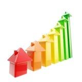 Rendimiento energético como gráfico de barra Fotografía de archivo libre de regalías