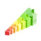 Rendimiento energético como gráfico de barra de la casa Foto de archivo libre de regalías