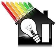 Rendimiento energético - House modelo y bombilla Imagen de archivo libre de regalías