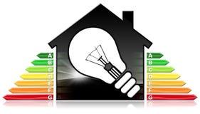 Rendimiento energético - House modelo y bombilla Foto de archivo
