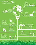 Renewable ecology. Renewable energy background and elements. hydro, wind, sola, biofuel and geothermal power. green ecology. Can be used for industry, web design vector illustration