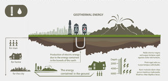 Renewable energy fromgeothermal energy Stock Image