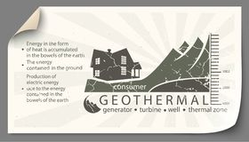 Renewable energy from geothermal paper infographics. Renewable energy from geothermal paper templates infographics vector illustration
