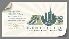 Renewable energy from hydroelectric templates infographics. Renewable energy from hydroelectric paper templates infographics royalty free illustration