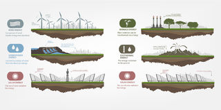 Renewable energy in the illustrated examples. Of infographics with icons Royalty Free Stock Photography