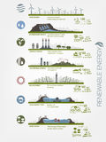 Renewable energy in the illustrated examples of infographics Royalty Free Stock Images