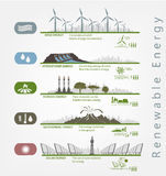 Renewable energy in the illustrated infographics. Renewable energy in the illustrated examples of infographics with icons Stock Photo