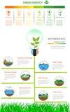 Renewable energy infographics Stock Photos