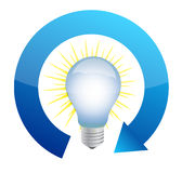 Renewable energy light bulb illustration Royalty Free Stock Photos