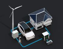 Renewable energy network connected by smart home. Equipped with solar panels, wind turbine, electric vehicle, EV battery, reused EV batteries system. 3D royalty free illustration