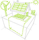 Renewable energy sketches. Sketches of sources of renewable energy (wind turbine, solar/photovoltaic panel, heat/thermal pump) over a simple house drawing Stock Image