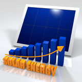Renewable energy, solar panel with chart Stock Photos