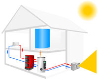 Renewable energy sources at house Stock Image