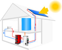 Renewable energy sources at house Stock Photos