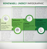 Renewable Energy. Vector Infographic Template stock illustration
